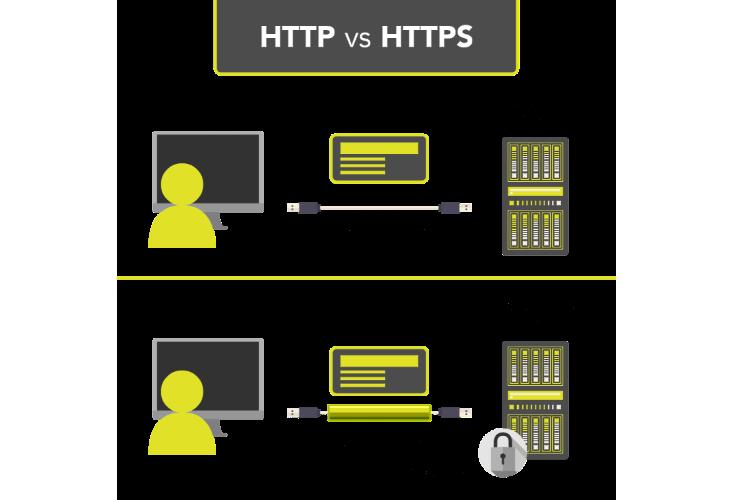 Protocollo_HTTPS
